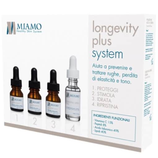 Longevity plus system - kit